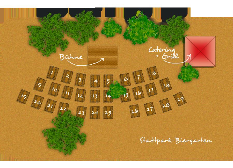 Lageplan Stadtpark-Biergarten